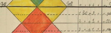 Paul Klee's Bauhaus Notebook on Color Theory available On line